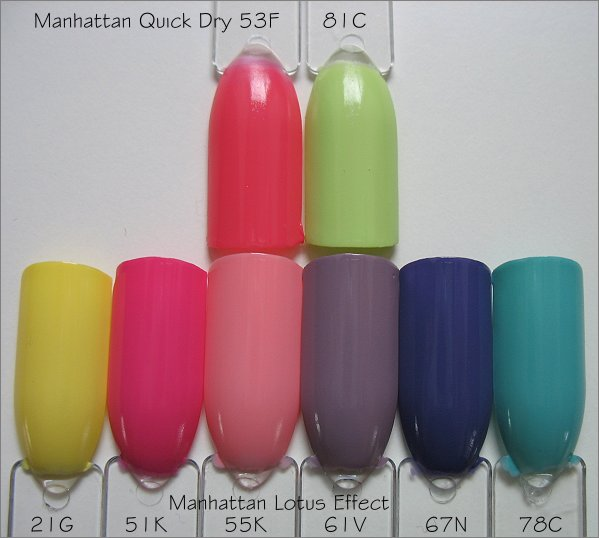 Manhattan - neue Nagellacke im Standardsortiment - Swatch