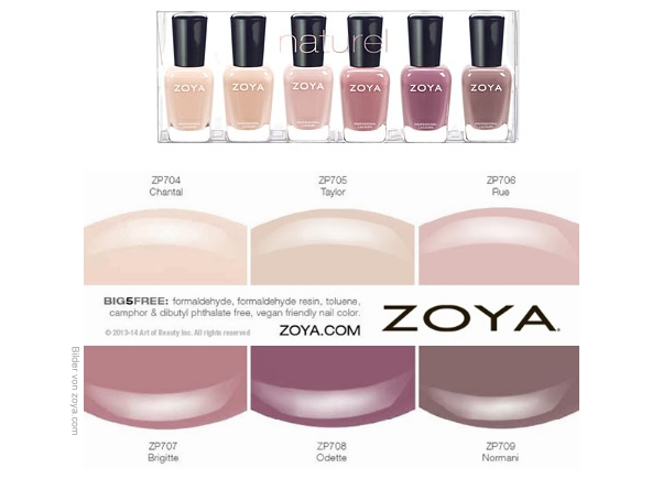 Übersicht Zoya Naturel - Spring Collection 2014