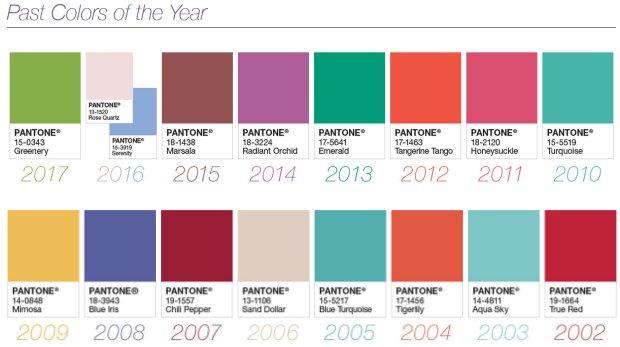 Die letzten Pantone Farben des Jahres von 2002 bis 2017