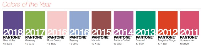 Pantone Farben der vergangenen Jahre